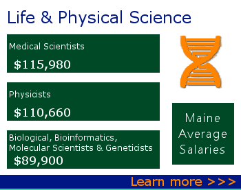 link to job titles in Life Physical and Social Science Occupations