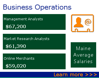link to job titles in Business and Financial Operations Occupations