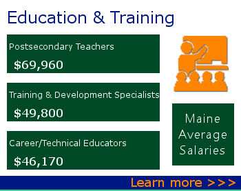 link to job titles in Education Training and Library Occupations