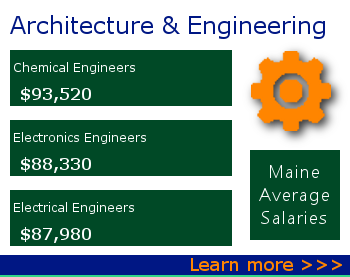 link to job titles in Architecture and Engineering Occupations
